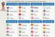 Tous les résultats du tirage au sort de la coupe du Monde de Football 2018 en Russie